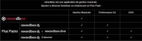 fichiers musicaux